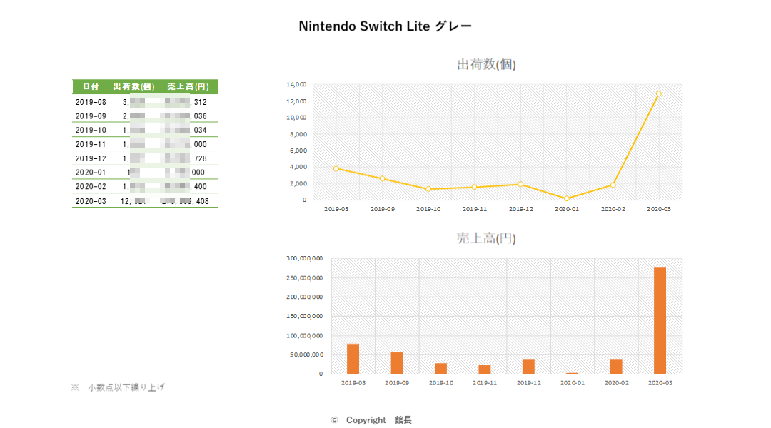 20200429_Nintendo Switch Lite グレー