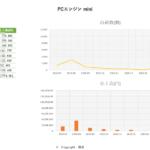 3月データPCエンジン mini
