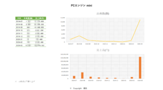 20200429_PCエンジン mini