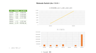 20200429_Nintendo Switch Lite イエロー