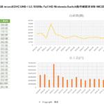 3月データ Samsung EVO Plus 32GB microSDHC UHS-I U1 95MB s Full HD MB-MC32GA ECO 国内正規保証品