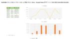 20200514_SwitchBot スイッチボット スマートホーム 学習リモコン Alexa - Google Home IFTTT イフト Siriに対応 SwitchBot Hub Mini