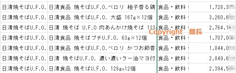 日清 焼そば U.F.O各種